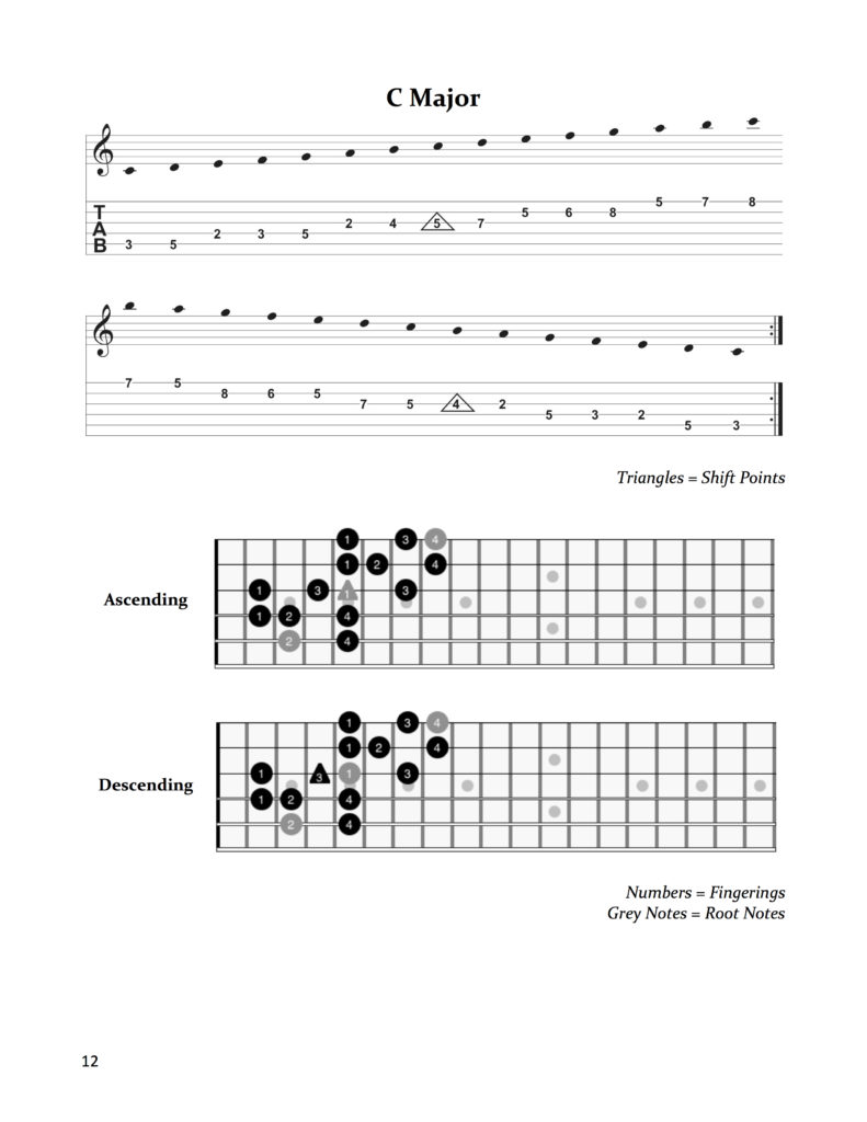 Andres segovia diatonic major and minor scales